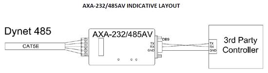 AXA-232485AV-Indicative-layout