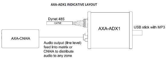 AXA-ADX1-Indicative-layout