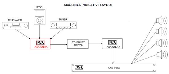 AXA-CNI4A-Indicative-Layout