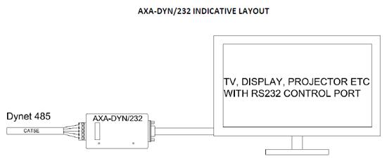 AXA-DYN232-Indicative-Layout