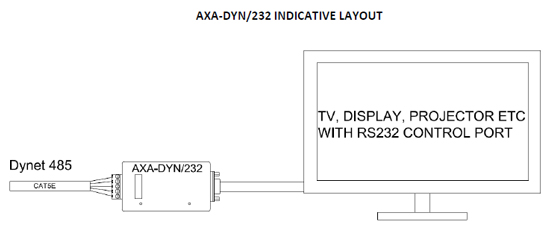 AXA-DYN485-Indicative-Layout