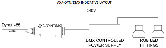 AXA-DYNDMX-Indicative-layout