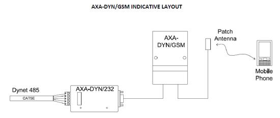 AXA-DYNGSM-Indicative-Layout
