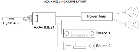 AXA-HME21-Indicative-Layout
