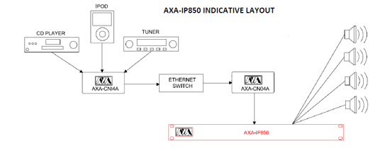 AXA-IP850-Indicative-layout