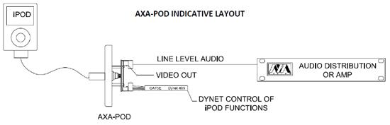 AXA-POD-Indicative-layout