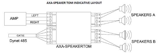 AXA-SPEAKER-TOM-Indicative-layout