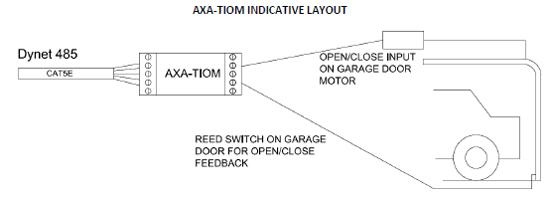 AXA-TIOM-Indicative-Layout