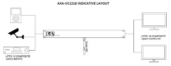 AXA-VC1218-Indicative-Layout