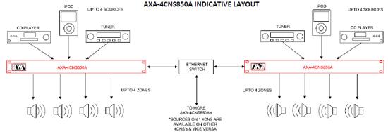 AXA4CNS850A-Indicative-layout